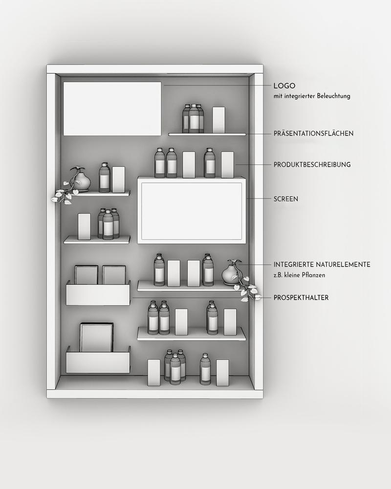 Möbel Design POS Konzept
